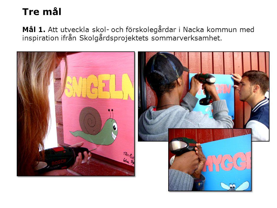 Tre mål Mål 1. Att utveckla skol- och förskolegårdar i Nacka kommun med inspiration ifrån Skolgårdsprojektets sommarverksamhet.