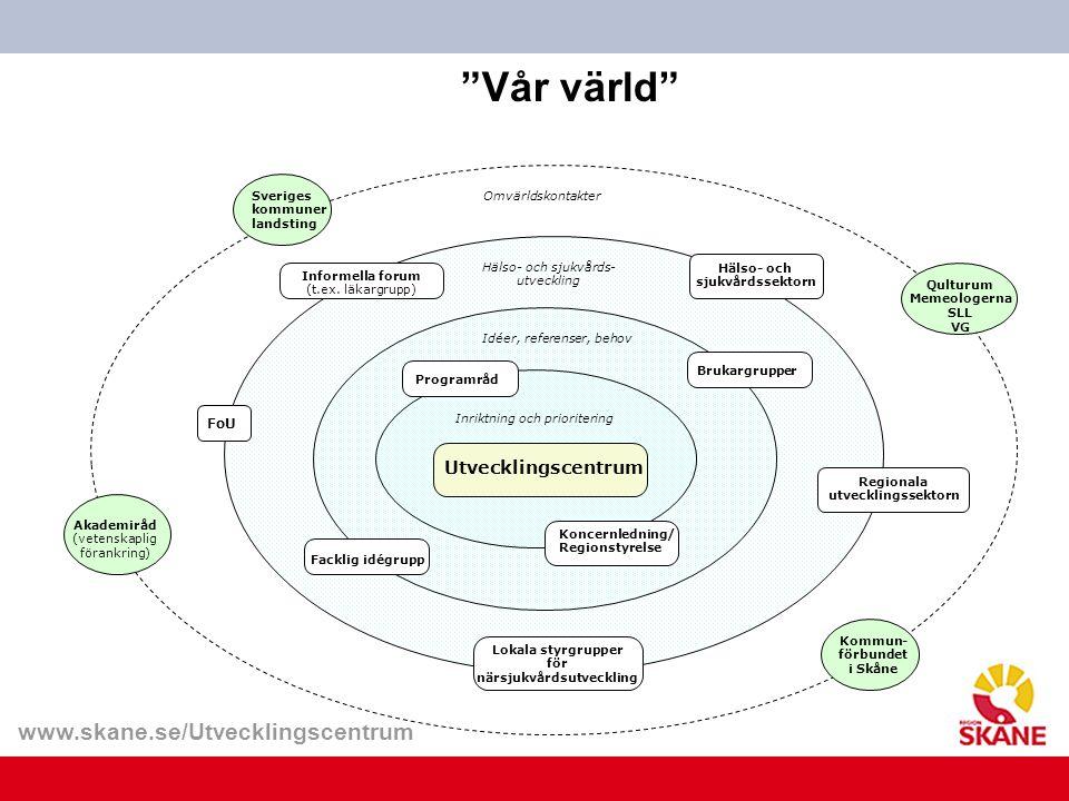 www.skane.se/Utvecklingscentrum Hälso- och sjukvårds- utveckling Lokala styrgrupper för närsjukvårdsutveckling FoU Hälso- och sjukvårdssektorn Informella forum (t.ex.