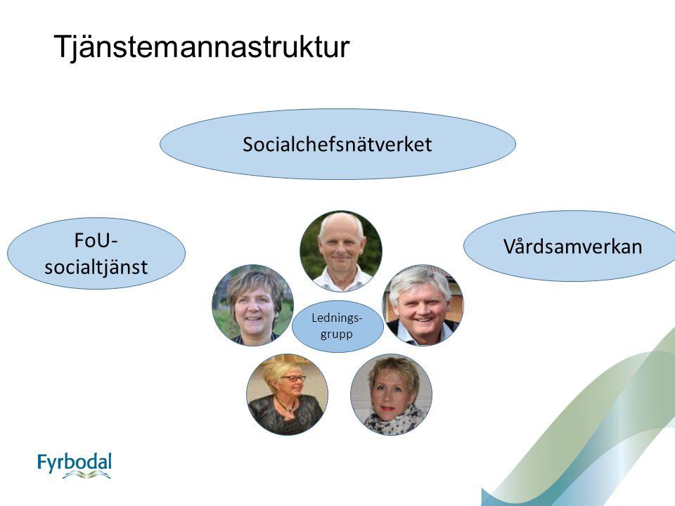 Vårdsamverkan FoU- socialtjänst Socialchefsnätverket Tjänstemannastruktur Lednings- grupp