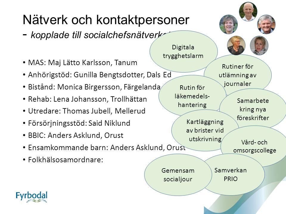 Nätverk och kontaktpersoner - kopplade till socialchefsnätverket MAS: Maj Lätto Karlsson, Tanum Anhörigstöd: Gunilla Bengtsdotter, Dals Ed Bistånd: Mo