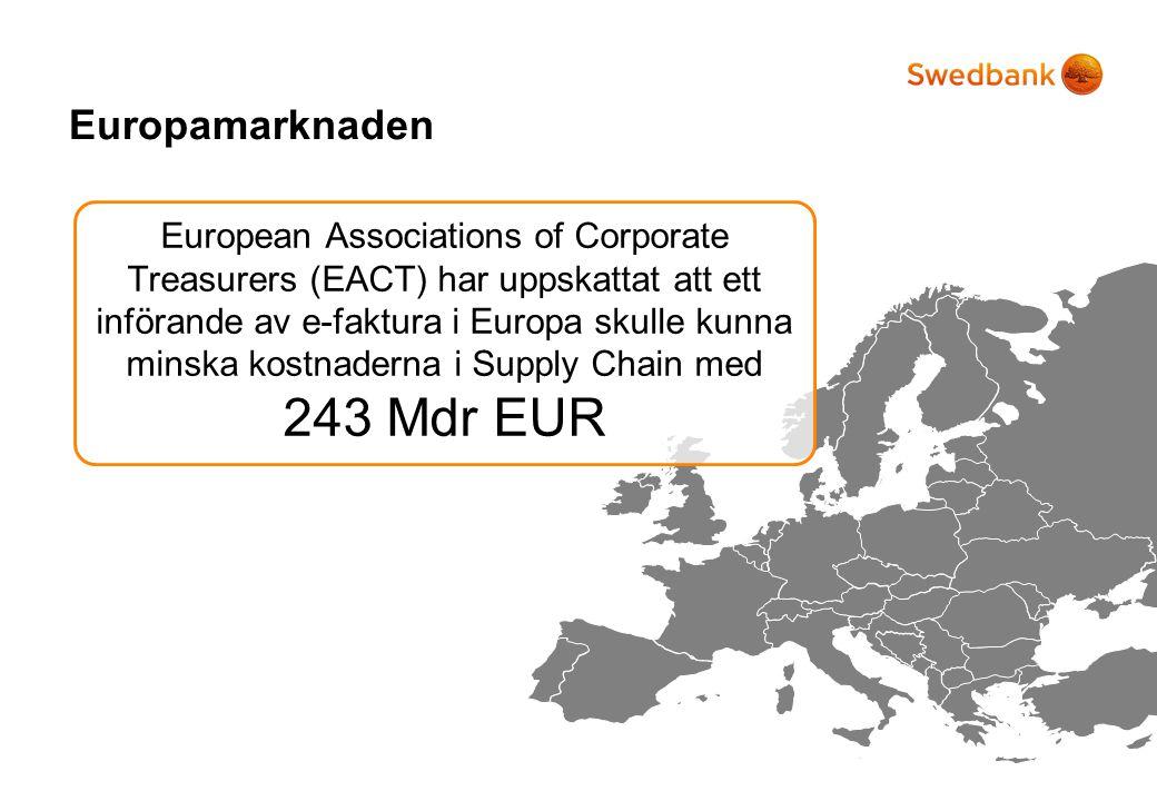 European Associations of Corporate Treasurers (EACT) har uppskattat att ett införande av e-faktura i Europa skulle kunna minska kostnaderna i Supply Chain med 243 Mdr EUR Europamarknaden