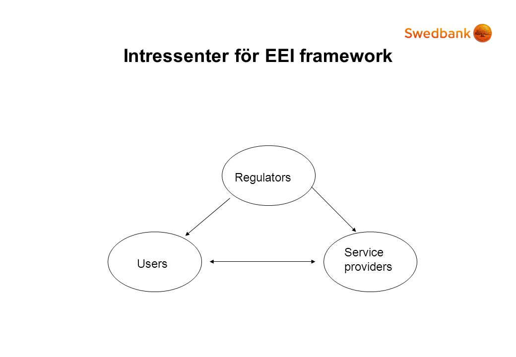 EEI Framework EEI Network Model EEI Standards EEI Regulatory Environment Layer 1 Layer 2 Layer 3 Layer 4 European e-Invoicing Layered Model
