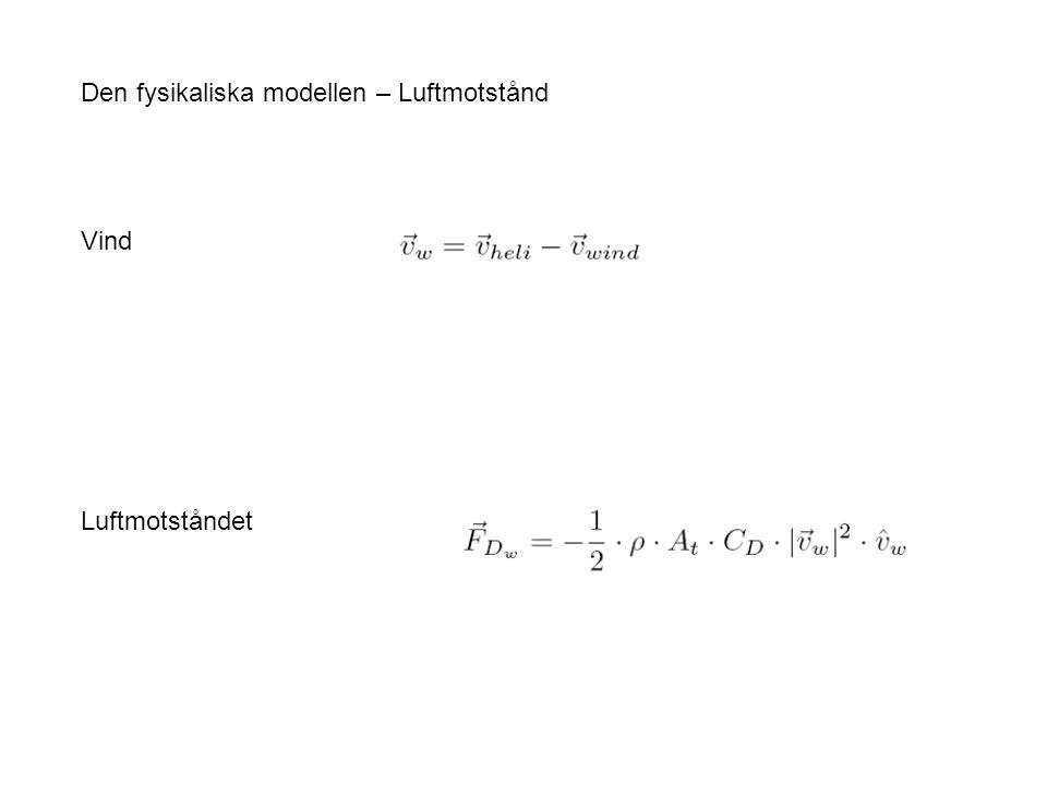 Den fysikaliska modellen – Luftmotstånd Vind Luftmotståndet