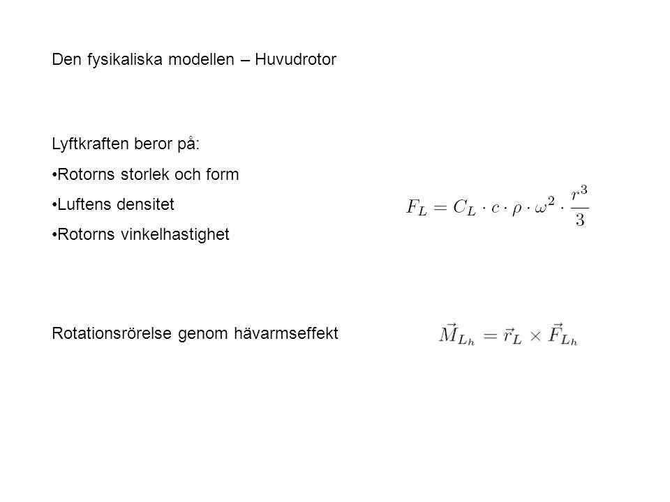 Den fysikaliska modellen – Huvudrotor Lyftkraften beror på: Rotorns storlek och form Luftens densitet Rotorns vinkelhastighet Rotationsrörelse genom hävarmseffekt