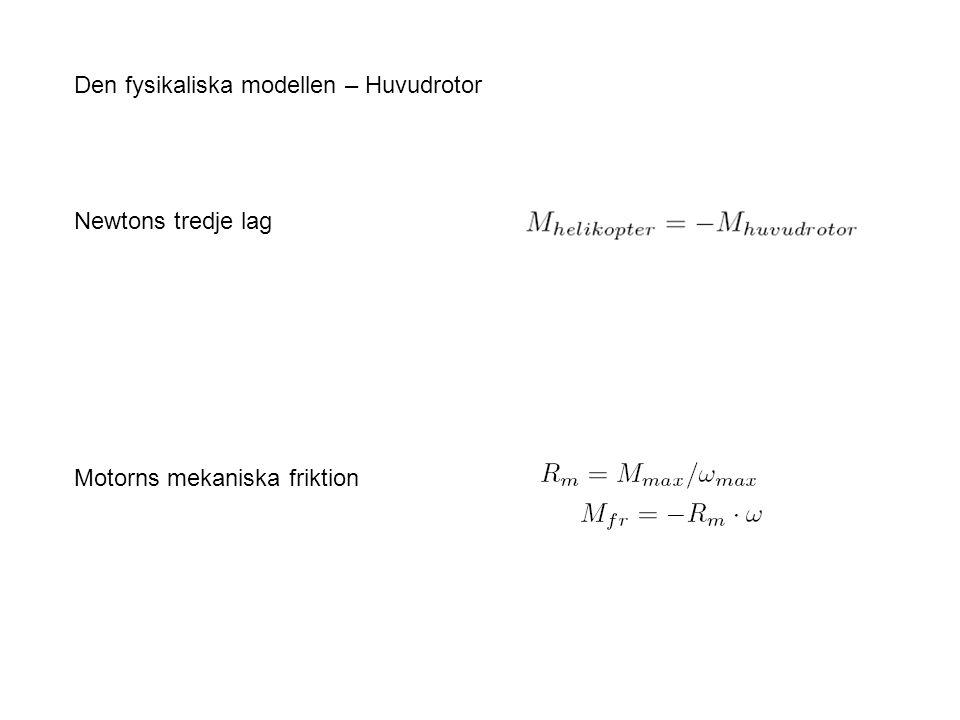 Den fysikaliska modellen – Huvudrotor Newtons tredje lag Motorns mekaniska friktion