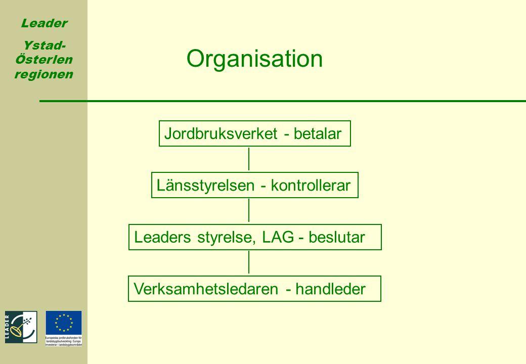 Leader Ystad- Österlen regionen Organisation Jordbruksverket - betalar Länsstyrelsen - kontrollerar Leaders styrelse, LAG - beslutar Verksamhetsledare