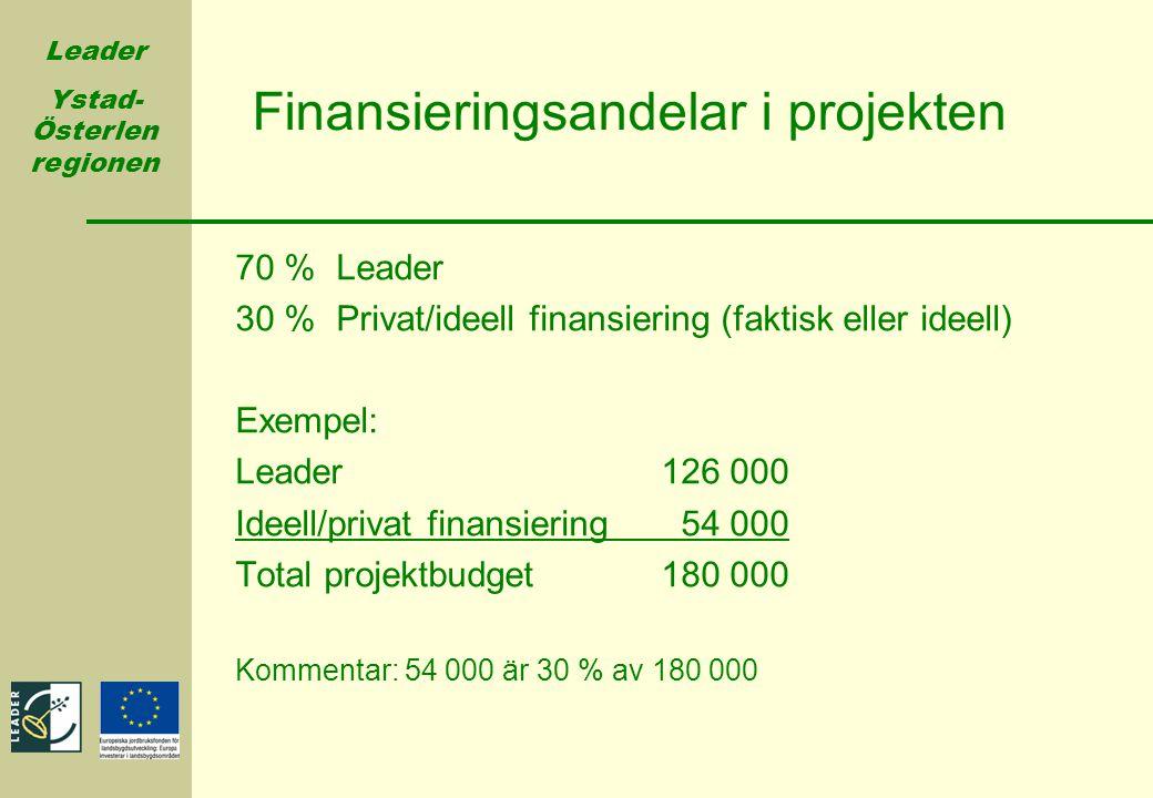 Leader Ystad- Österlen regionen Finansieringsandelar i projekten 70 % Leader 30 % Privat/ideell finansiering (faktisk eller ideell) Exempel: Leader126