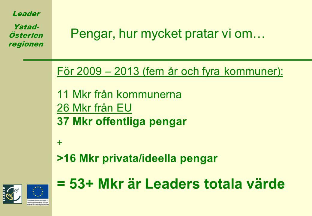 Leader Ystad- Österlen regionen Pengar, hur mycket pratar vi om… För 2009 – 2013 (fem år och fyra kommuner): 11 Mkr från kommunerna 26 Mkr från EU 37