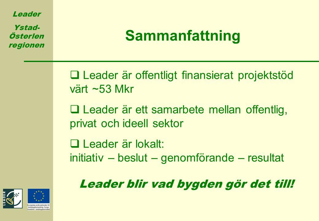 Leader Ystad- Österlen regionen Sammanfattning  Leader är offentligt finansierat projektstöd värt ~53 Mkr  Leader är ett samarbete mellan offentlig,