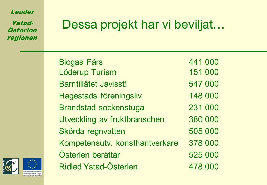 Leader Ystad- Österlen regionen Dessa projekt har vi beviljat… Biogas Färs 441 000 Löderup Turism 151 000 Barntillåtet Javisst! 547 000 Hagestads före