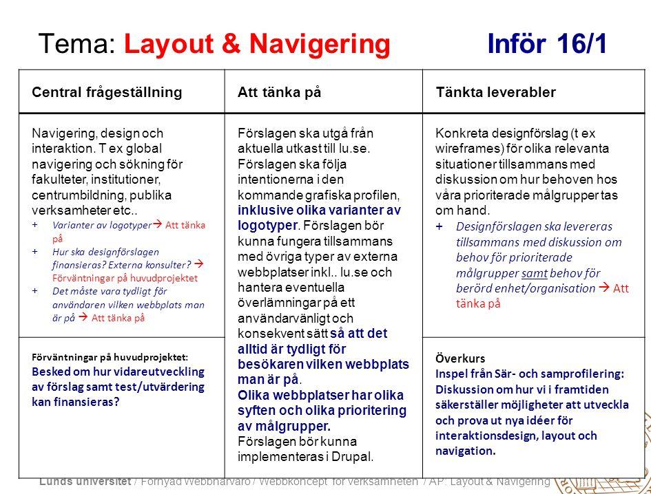 Lunds universitet / Förnyad Webbnärvaro / Webbkoncept för verksamheten / AP: Layout & Navigering Tema: Layout & NavigeringInför 16/1 Central frågeställningAtt tänka påTänkta leverabler Navigering, design och interaktion.