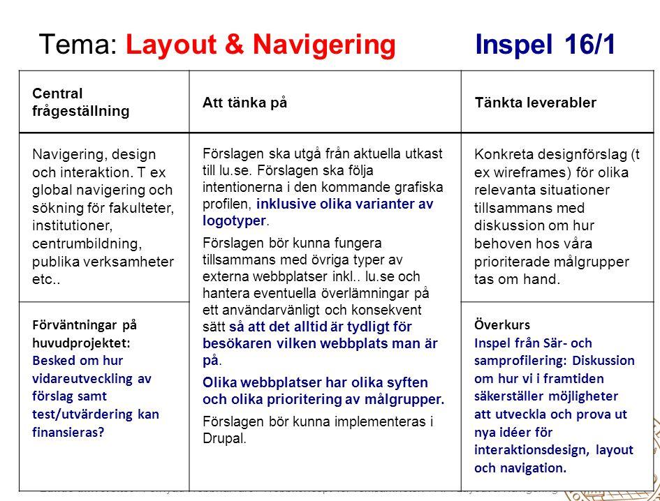 Lunds universitet / Förnyad Webbnärvaro / Webbkoncept för verksamheten / AP: Layout & Navigering Tema: Layout & NavigeringInspel 16/1 Central frågeställning Att tänka påTänkta leverabler Navigering, design och interaktion.