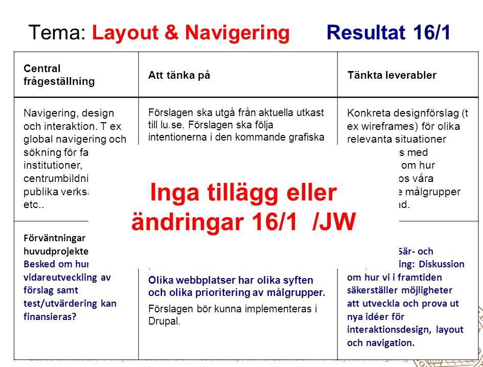 Lunds universitet / Förnyad Webbnärvaro / Webbkoncept för verksamheten / AP: Layout & Navigering Tema: Layout & NavigeringResultat 16/1 Central frågeställning Att tänka påTänkta leverabler Navigering, design och interaktion.