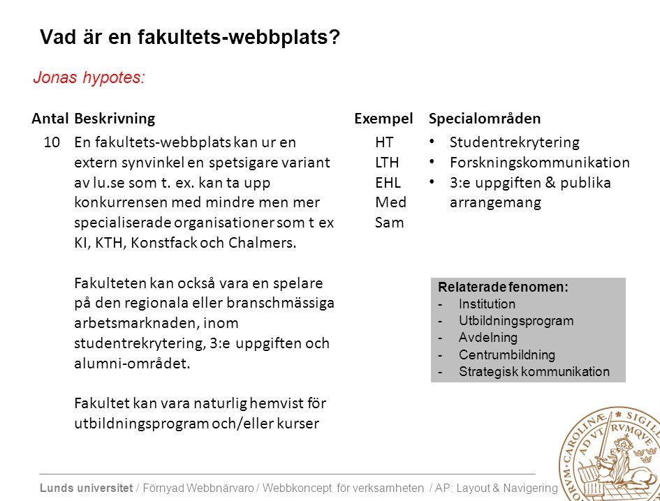 Lunds universitet / Förnyad Webbnärvaro / Webbkoncept för verksamheten / AP: Layout & Navigering AntalBeskrivningExempelSpecialområden 10En fakultets-webbplats kan ur en extern synvinkel en spetsigare variant av lu.se som t.