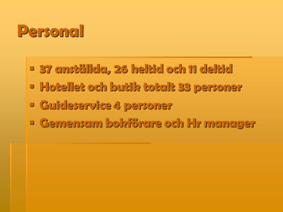 Personal  37 anställda, 26 heltid och 11 deltid  Hotellet och butik totalt 33 personer  Guideservice 4 personer  Gemensam bokförare och Hr manager