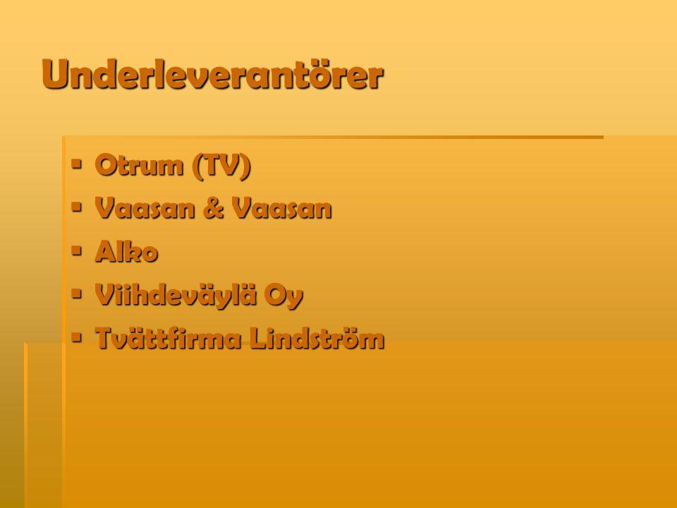 Underleverantörer  Otrum (TV)  Vaasan & Vaasan  Alko  Viihdeväylä Oy  Tvättfirma Lindström