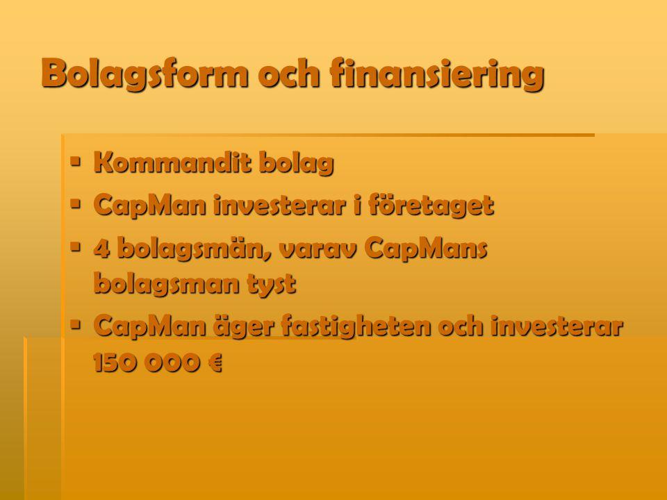 Bolagsform och finansiering  Kommandit bolag  CapMan investerar i företaget  4 bolagsmän, varav CapMans bolagsman tyst  CapMan äger fastigheten och investerar 150 000 €