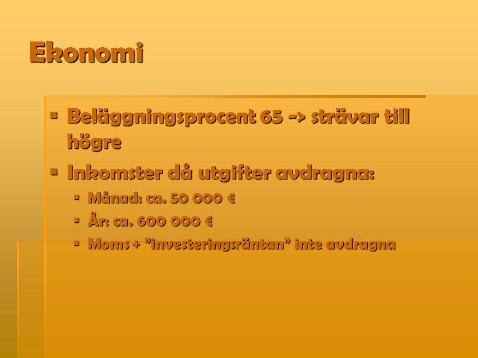 """Ekonomi  Beläggningsprocent 65 -> strävar till högre  Inkomster då utgifter avdragna:  Månad: ca. 50 000 €  År: ca. 600 000 €  Moms + """"investerin"""