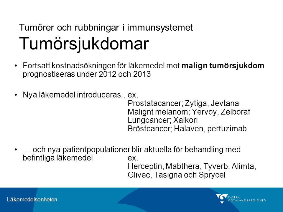 Läkemedelsenheten Fortsatt kostnadsökningen för läkemedel mot malign tumörsjukdom prognostiseras under 2012 och 2013 Nya läkemedel introduceras..ex.