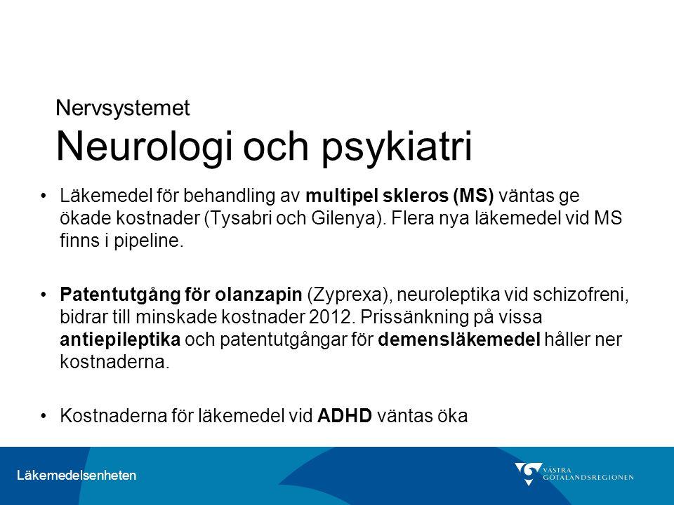 Läkemedelsenheten Läkemedel för behandling av multipel skleros (MS) väntas ge ökade kostnader (Tysabri och Gilenya).