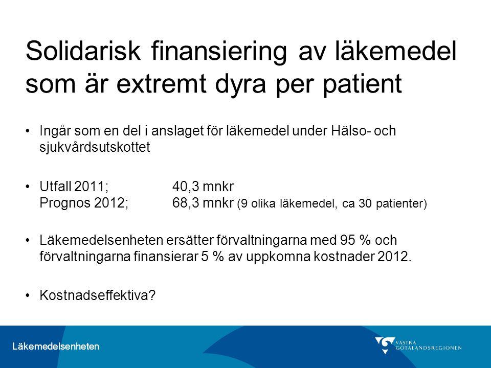 Läkemedelsenheten Solidarisk finansiering av läkemedel som är extremt dyra per patient Ingår som en del i anslaget för läkemedel under Hälso- och sjukvårdsutskottet Utfall 2011; 40,3 mnkr Prognos 2012; 68,3 mnkr (9 olika läkemedel, ca 30 patienter) Läkemedelsenheten ersätter förvaltningarna med 95 % och förvaltningarna finansierar 5 % av uppkomna kostnader 2012.
