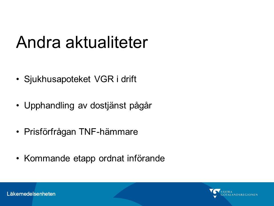 Läkemedelsenheten Andra aktualiteter Sjukhusapoteket VGR i drift Upphandling av dostjänst pågår Prisförfrågan TNF-hämmare Kommande etapp ordnat införande