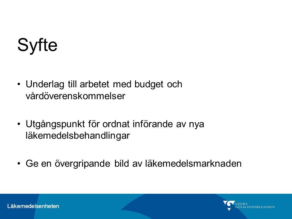 Läkemedelsenheten Syfte Underlag till arbetet med budget och vårdöverenskommelser Utgångspunkt för ordnat införande av nya läkemedelsbehandlingar Ge en övergripande bild av läkemedelsmarknaden