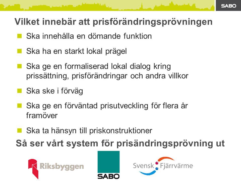 Systemet finns på riktigt Helsingborg Göteborg Ängelholm Falun Borlänge Kalmar Västerås Sundsvall Linköping Umeå Trollhättan Stockholm Skellefteå Jönköping Gävle Östersund Växjö