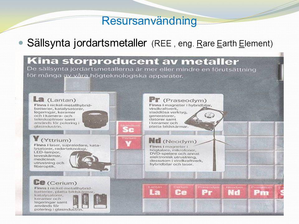 Resursanvändning Sällsynta jordartsmetaller (REE, eng. Rare Earth Element)