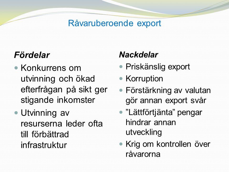 Råvaruberoende export Fördelar Konkurrens om utvinning och ökad efterfrågan på sikt ger stigande inkomster Utvinning av resurserna leder ofta till för