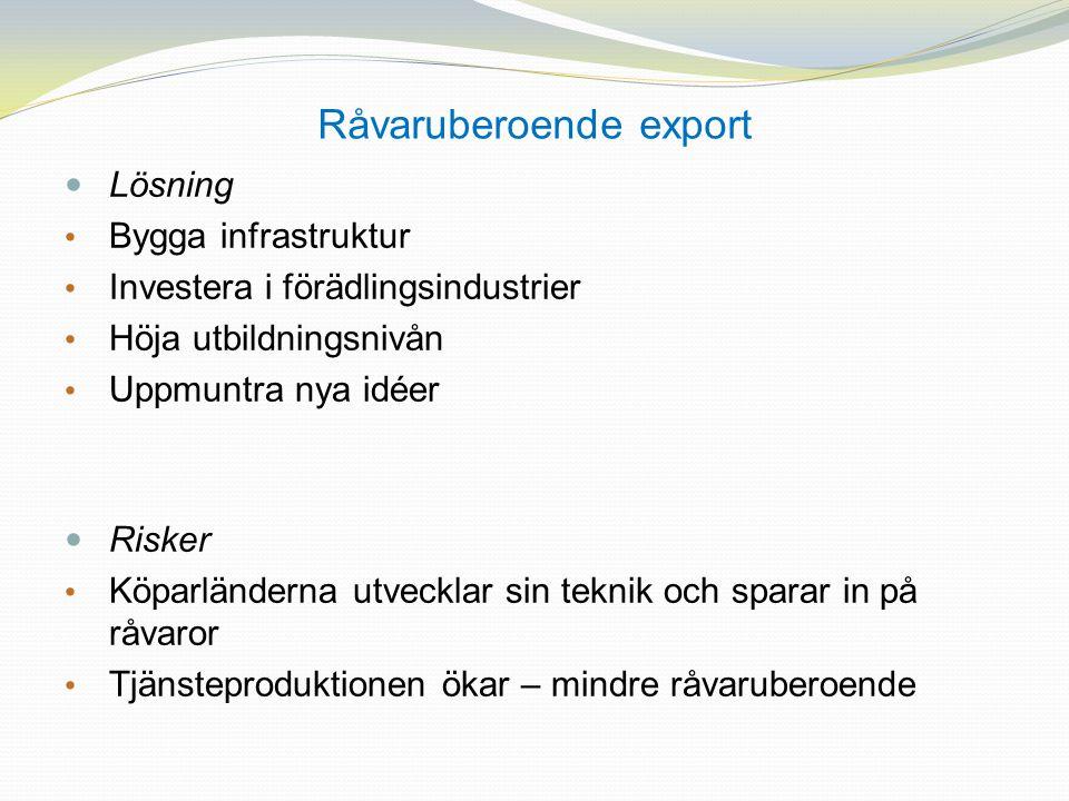 Råvaruberoende export Lösning Bygga infrastruktur Investera i förädlingsindustrier Höja utbildningsnivån Uppmuntra nya idéer Risker Köparländerna utve