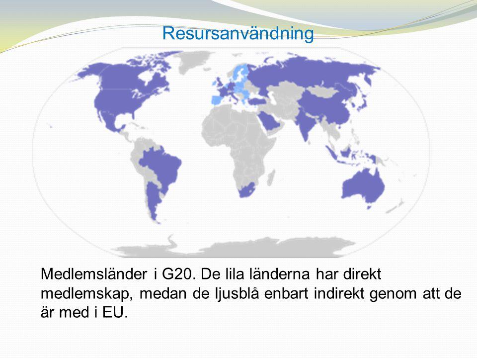 Resursanvändning Medlemsländer i G20. De lila länderna har direkt medlemskap, medan de ljusblå enbart indirekt genom att de är med i EU.