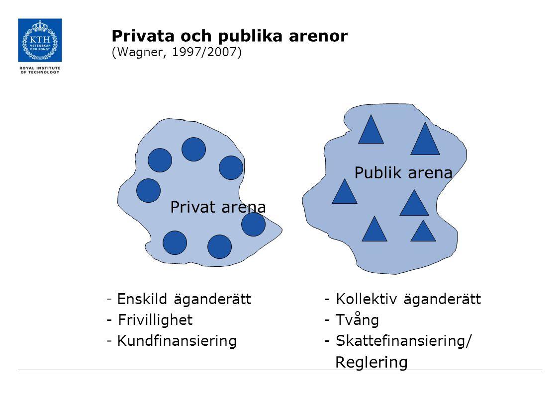 Privata och publika arenor (Wagner, 1997/2007) -Enskild äganderätt- Kollektiv äganderätt - Frivillighet- Tvång -Kundfinansiering- Skattefinansiering/ Reglering Privat arena Publik arena