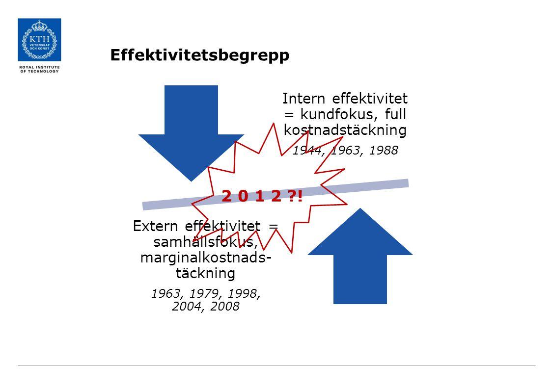 Effektivitetsbegrepp Intern effektivitet = kundfokus, full kostnadstäckning 1944, 1963, 1988 Extern effektivitet = samhällsfokus, marginalkostnads- täckning 1963, 1979, 1998, 2004, 2008 2 0 1 2 ?!