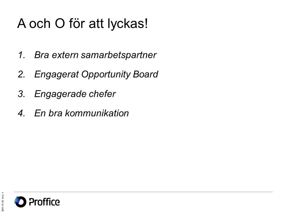 1.Bra extern samarbetspartner 2.Engagerat Opportunity Board 3.Engagerade chefer 4.En bra kommunikation A och O för att lyckas! 2011-11-29 vers 1