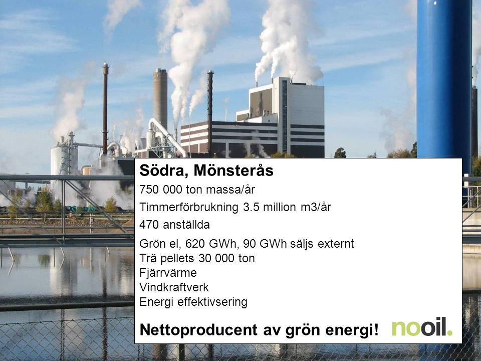 Södra, Mönsterås 750 000 ton massa/år Timmerförbrukning 3.5 million m3/år 470 anställda Grön el, 620 GWh, 90 GWh säljs externt Trä pellets 30 000 ton