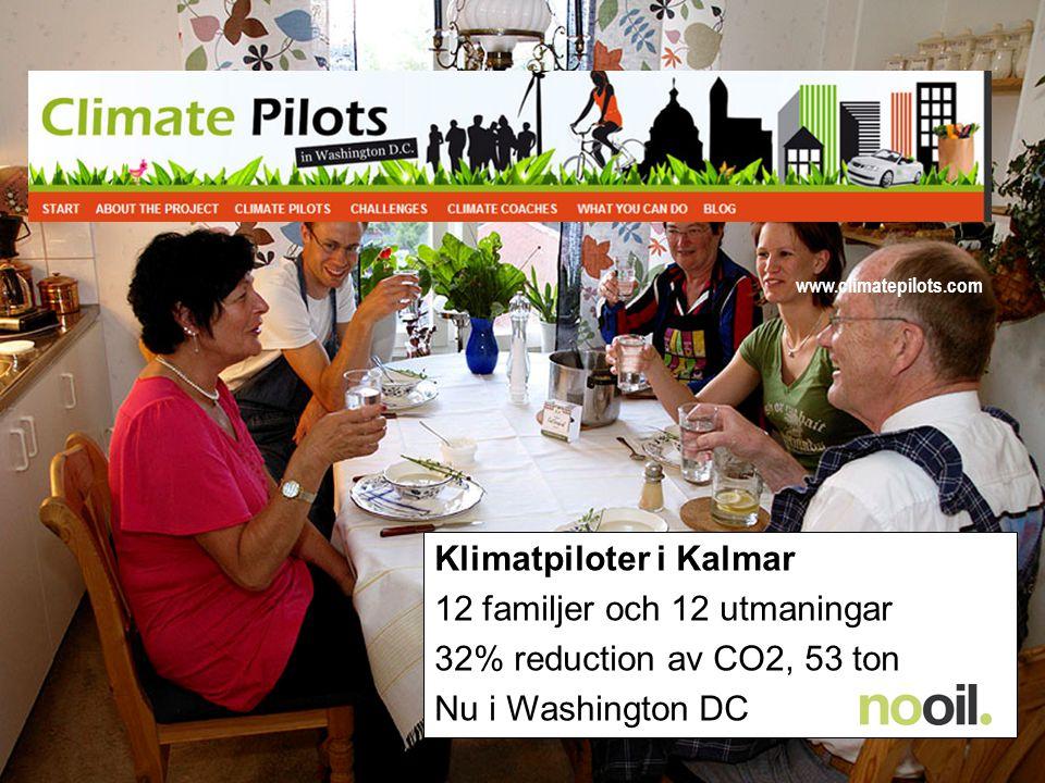 Klimatpiloter i Kalmar 12 familjer och 12 utmaningar 32% reduction av CO2, 53 ton Nu i Washington DC www.climatepilots.com