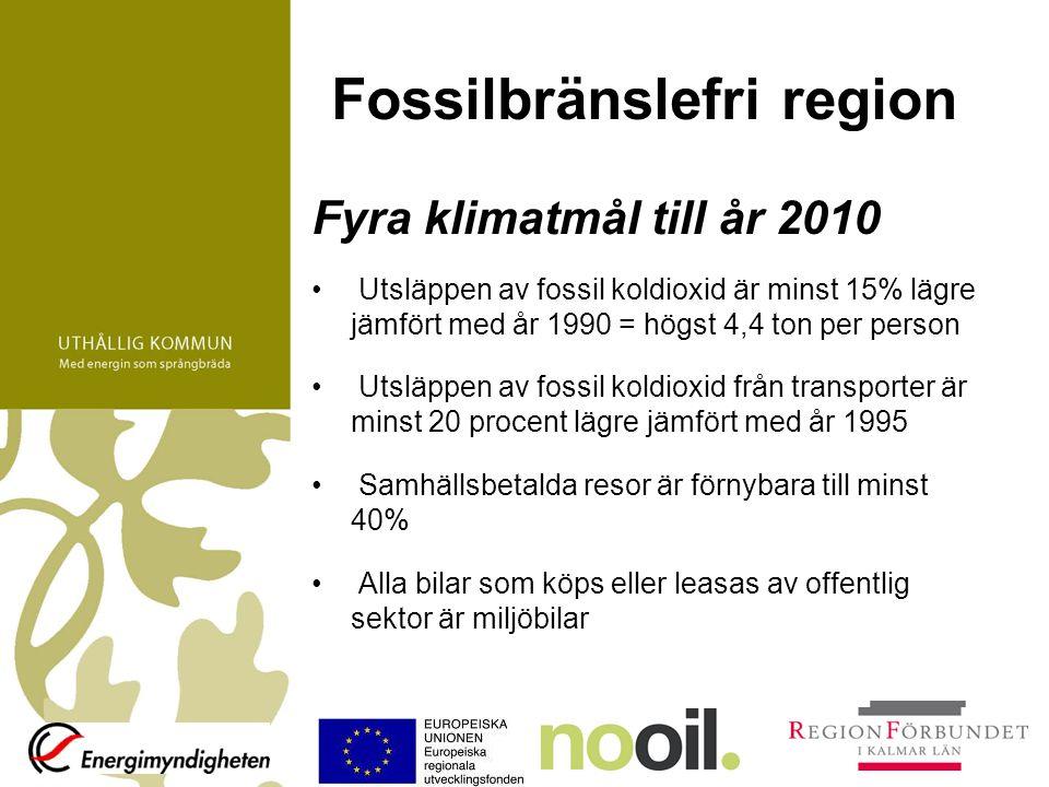 Fossilbränslefri region Fyra klimatmål till år 2010 Utsläppen av fossil koldioxid är minst 15% lägre jämfört med år 1990 = högst 4,4 ton per person Ut