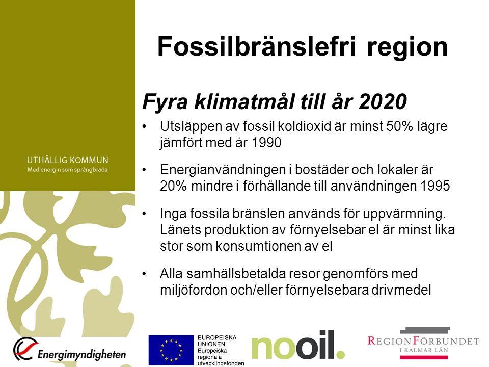 Fossilbränslefri region Fyra klimatmål till år 2020 Utsläppen av fossil koldioxid är minst 50% lägre jämfört med år 1990 Energianvändningen i bostäder