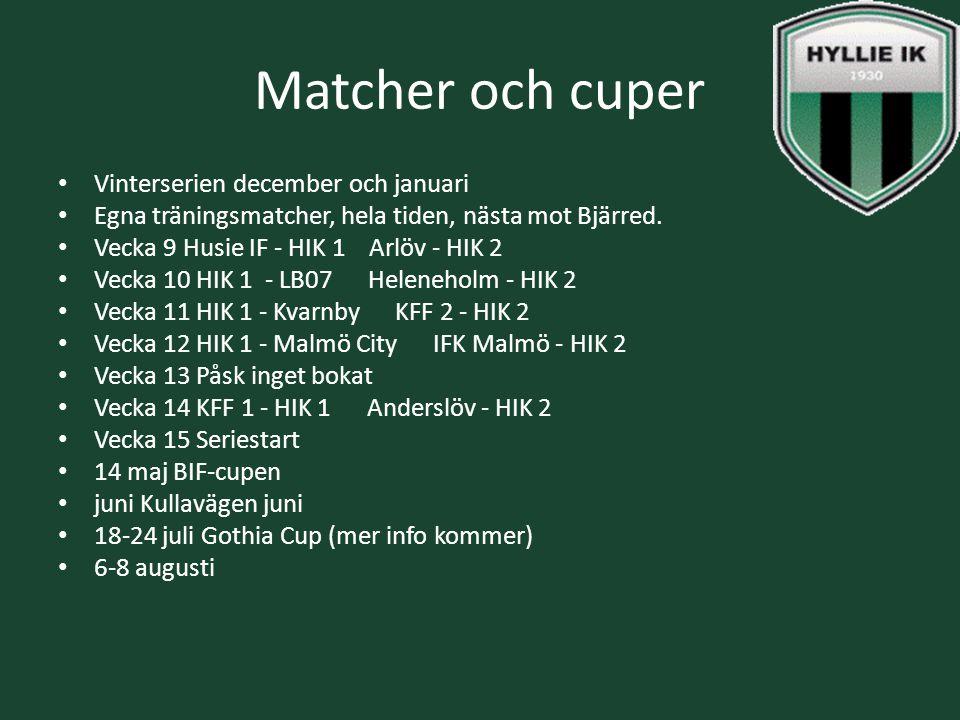 Matcher och cuper Vinterserien december och januari Egna träningsmatcher, hela tiden, nästa mot Bjärred. Vecka 9 Husie IF - HIK 1 Arlöv - HIK 2 Vecka