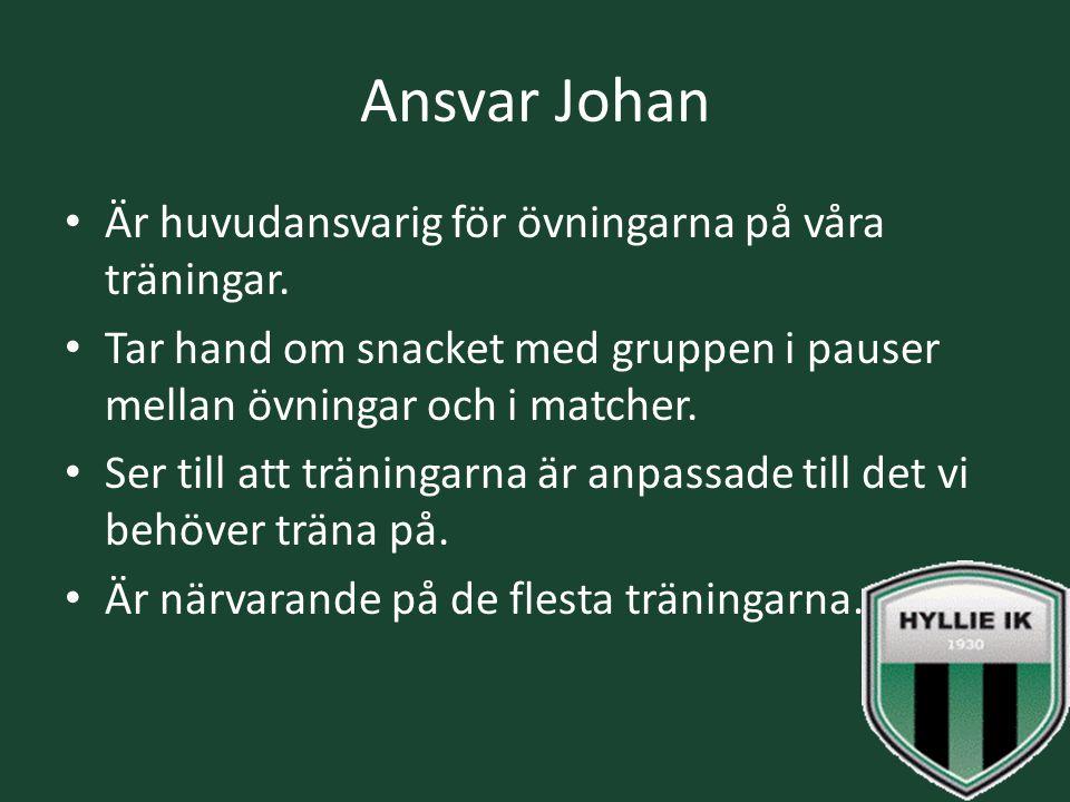 Ansvar Johan Är huvudansvarig för övningarna på våra träningar. Tar hand om snacket med gruppen i pauser mellan övningar och i matcher. Ser till att t