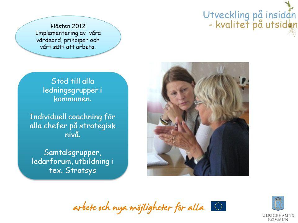 Hösten 2012 Implementering av våra värdeord, principer och vårt sätt att arbeta. Stöd till alla ledningsgrupper i kommunen. Individuell coachning för