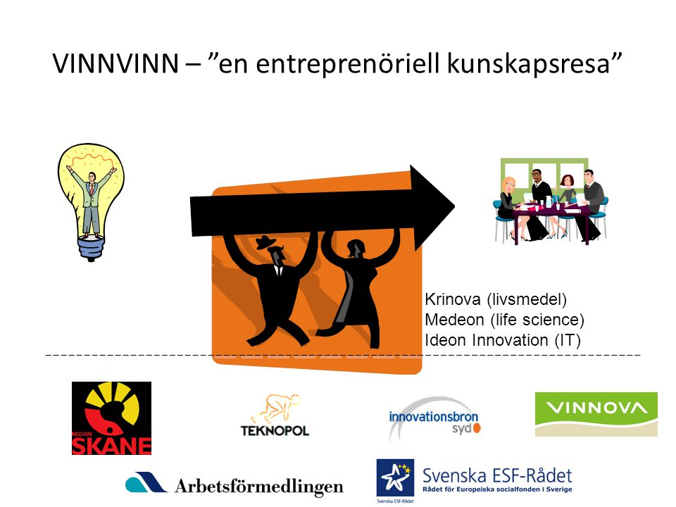 VINNVINN – en entreprenöriell kunskapsresa Krinova (livsmedel) Medeon (life science) Ideon Innovation (IT)