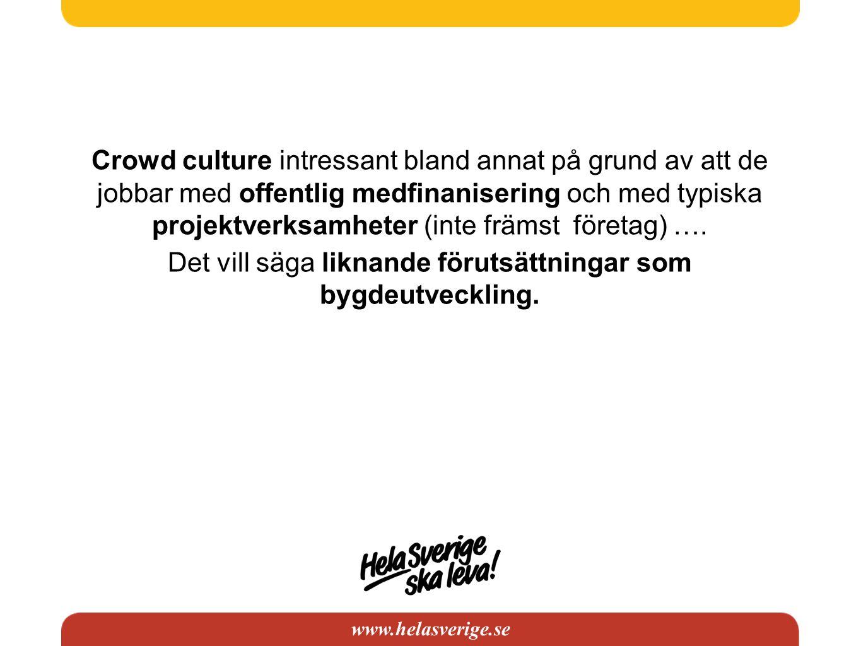 www.helasverige.se Crowd culture intressant bland annat på grund av att de jobbar med offentlig medfinanisering och med typiska projektverksamheter (inte främst företag) ….