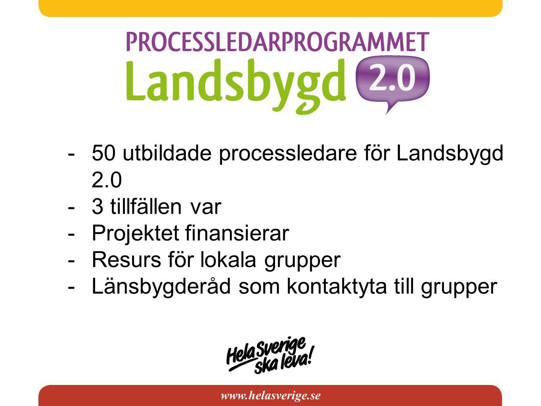 www.helasverige.se -50 utbildade processledare för Landsbygd 2.0 -3 tillfällen var -Projektet finansierar -Resurs för lokala grupper -Länsbygderåd som