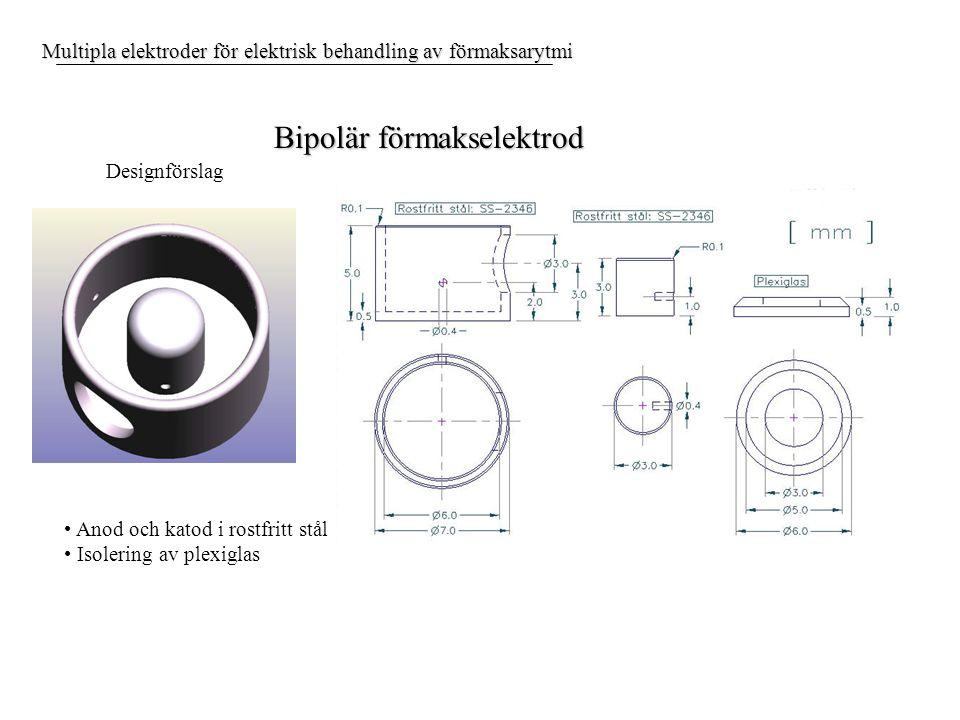 Bipolär förmakselektrod Designförslag Anod och katod i rostfritt stål Isolering av plexiglas Multipla elektroder för elektrisk behandling av förmaksar