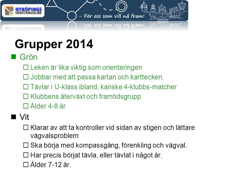 Grupper 2014 Grön  Leken är lika viktig som orienteringen  Jobbar med att passa kartan och karttecken.