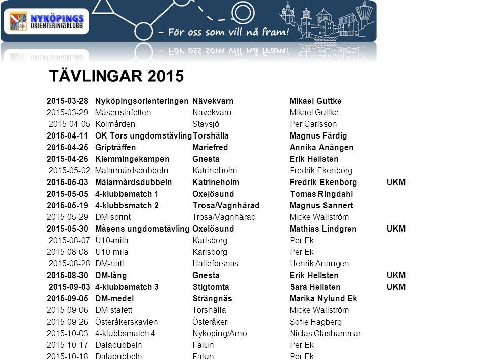 TÄVLINGAR 2015 2015-03-28NyköpingsorienteringenNävekvarnMikael Guttke 2015-03-29MåsenstafettenNävekvarnMikael Guttke 2015-04-05KolmårdenStavsjöPer Car