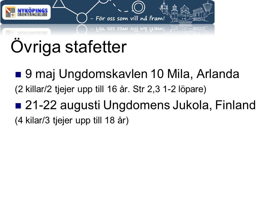 Resor och läger 2015 DatumVadVarFör vem 15 marUpptaktNOK-stuganUpp till Orange 9-10 majTiomilaUppland(11)-16 30-31 majLägerNävekvarnAlla.