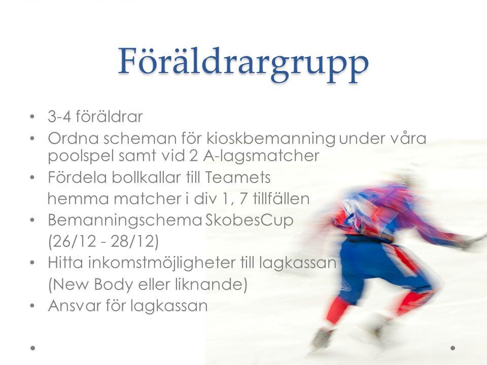 Kommunikation Hemsidan.www.kvbs.se sport/ungdom/U10www.kvbs.se Facebook.